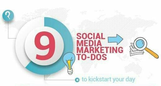 inzetten Social media op de beste tijdstippen en dagen