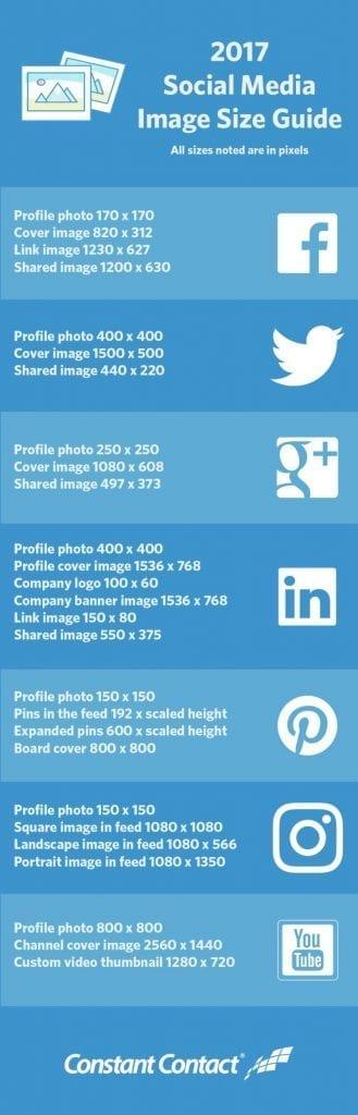 afmetingen afbeeldingen social media